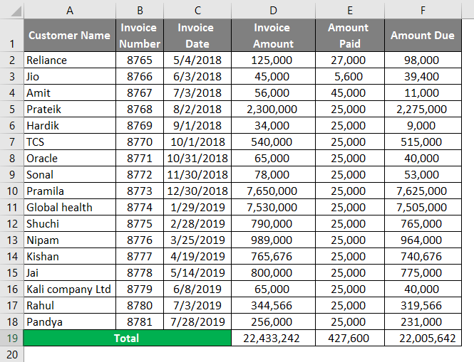 column header in excel example 1-8