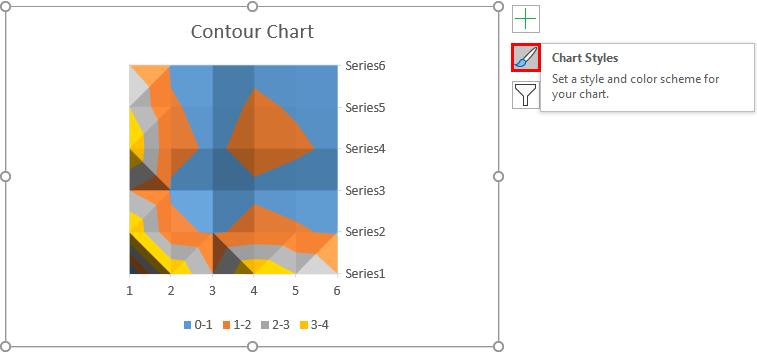 contour chart 1