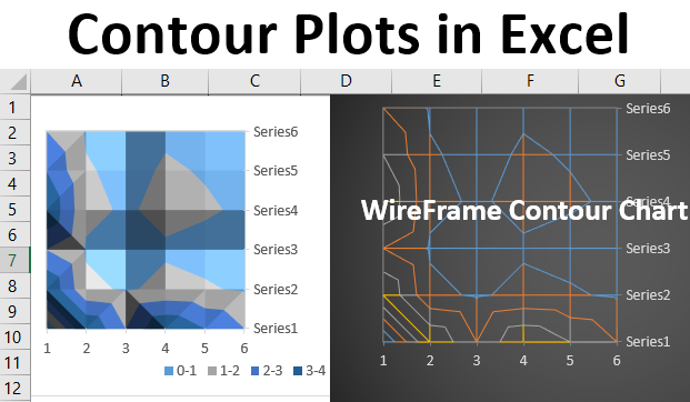 contour plots in Excel