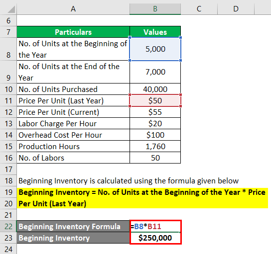 calculation of Beginning Inventory