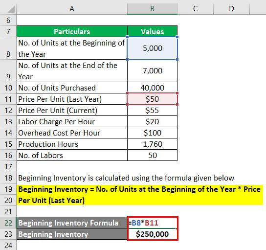 calculation of Beginning Inventory