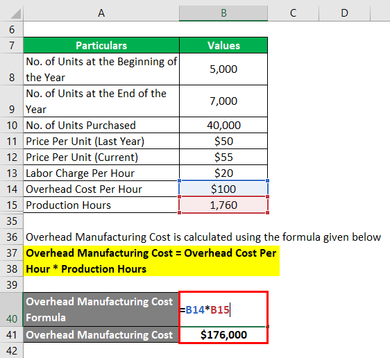 Calculation of Overhead Manufacturing Cost
