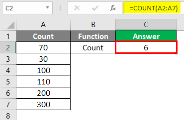 Excel Calculations -count function 3