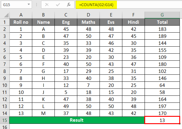 COUNTA Function in Excel 1-2