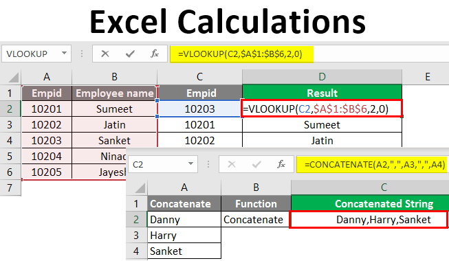 Excel Calculations | How to Calculate Basic Functions in Excel?