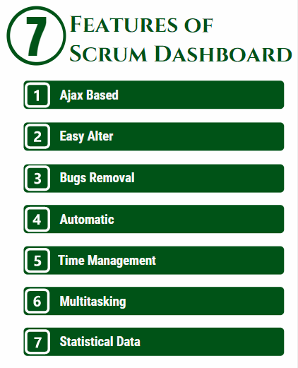 features of Scrum Dashboard