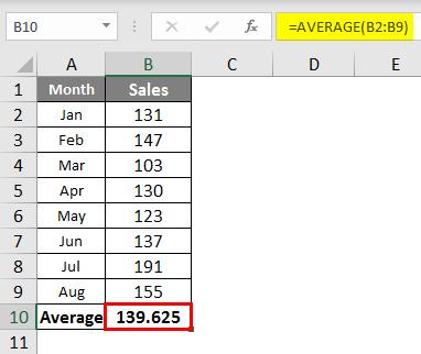 formula average