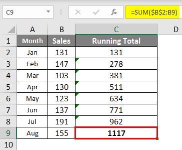 formula running total