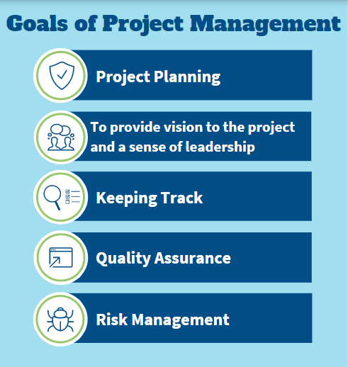 goals of Project Management