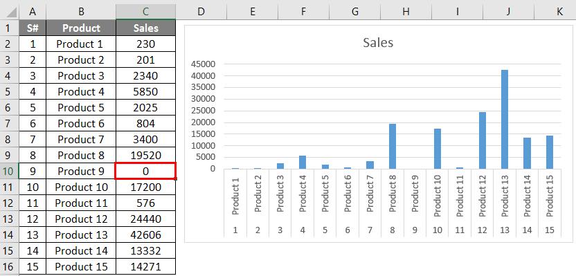 insert chart bar 1