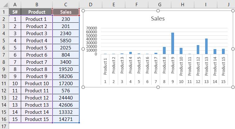 insert chart bar
