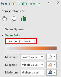 Format data series 5