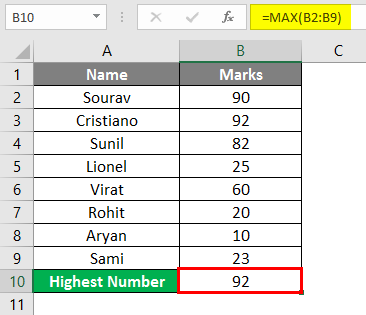 MAX Function Using Reference 3