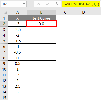 Configuring the Left and Right Curve - 3
