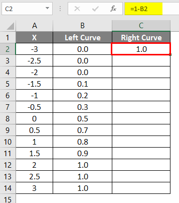 Configuring the Left and Right Curve - 6