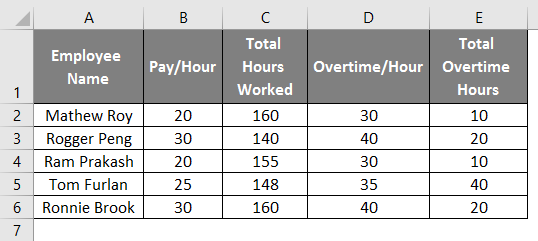 payroll in excel 1-3