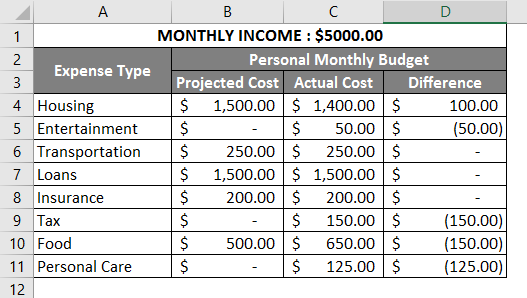 personal monthly budget 2