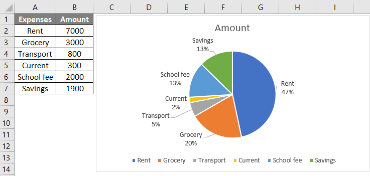 pie charts in excel 5