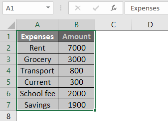 pie example in excel 2