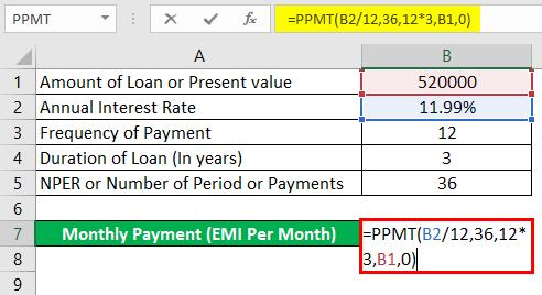 PPMT function
