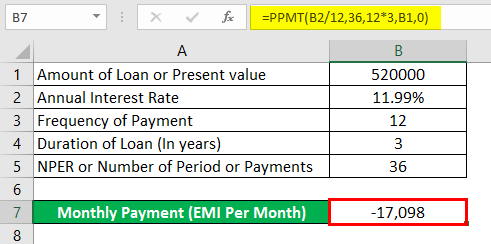 Monthly Payment