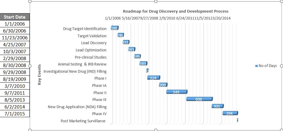 roadmap 4