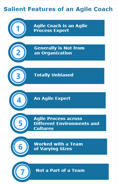 sailent feature of Agile Coach