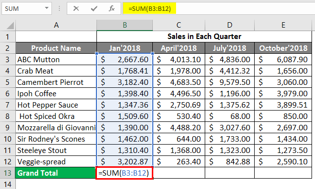 sales in each quarter 1