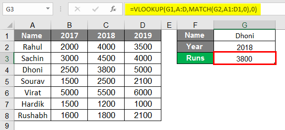 Dual lookup using Match function 2