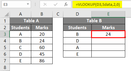VLOOKUP with Name Box - 4