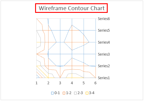 wireframe contour chart 1-1