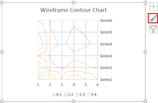 wireframe contour chart 1-2