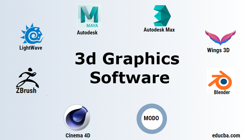 3D Graphics Software