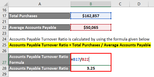 Accounts Payable Turnover Ratio-2.4