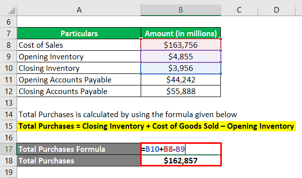 Calculation of Total Purchases-2.2