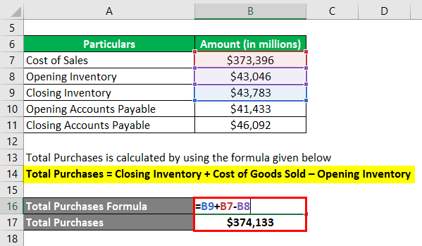 Calculation of Total Purchases-3.2