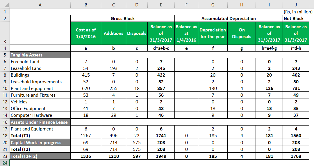 depreciation excel template database