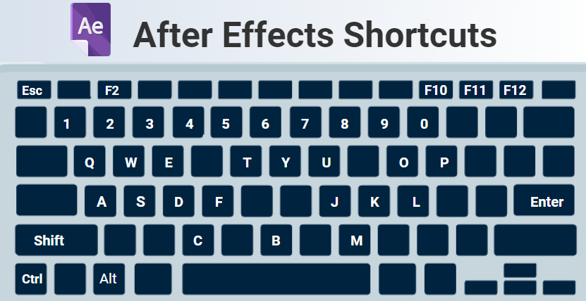 After Effect ShortCuts