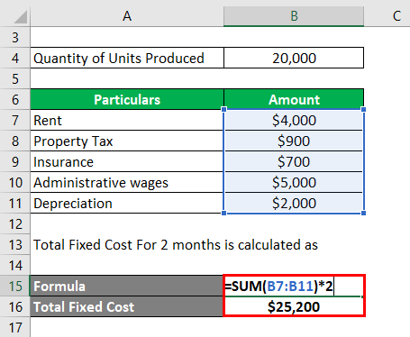 Average Fixed Cost Formula-1.2