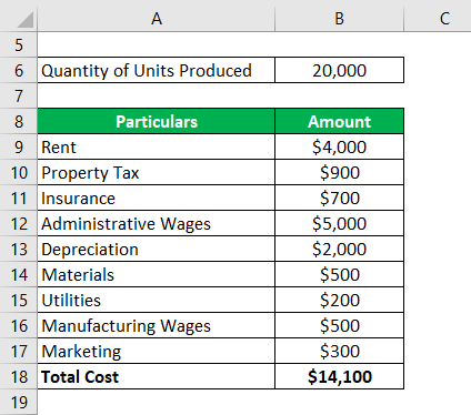 Average Fixed Cost Formula-2.1
