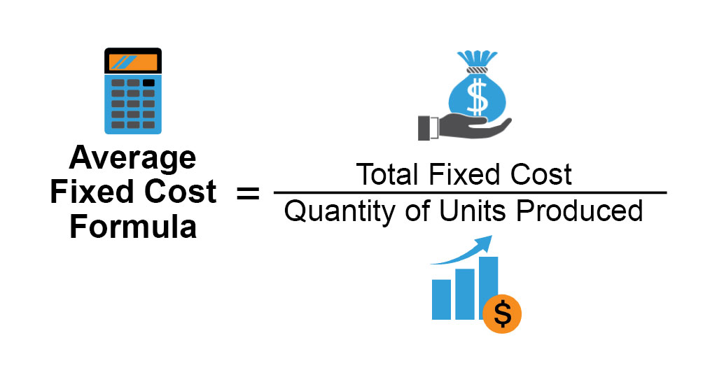 Average Fixed Cost Formula