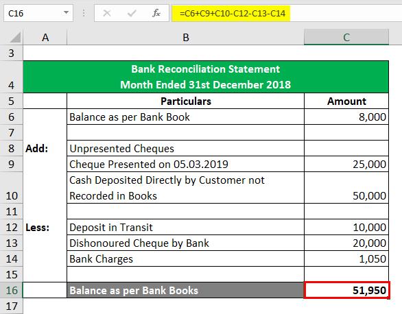 Bank Reconciliation Formula-1.2