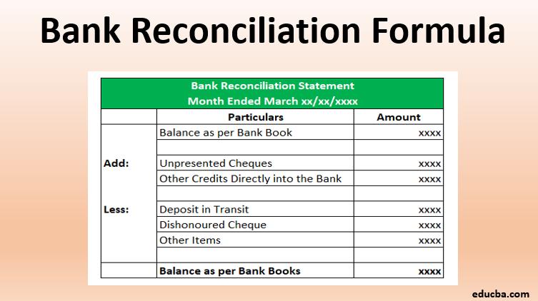 Bank Reconciliation Formula