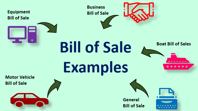 Bills of Sales Example