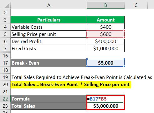 Total Sales -1.4
