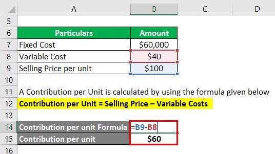 Contribution per Unit -2.2