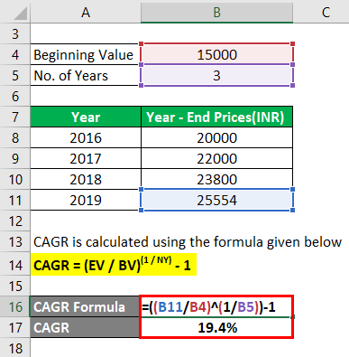 CAGR Formula Example 1-2