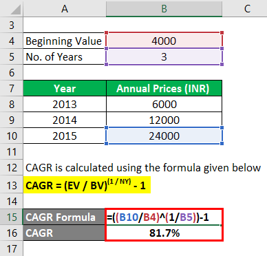 CAGR Formula Example 2-2