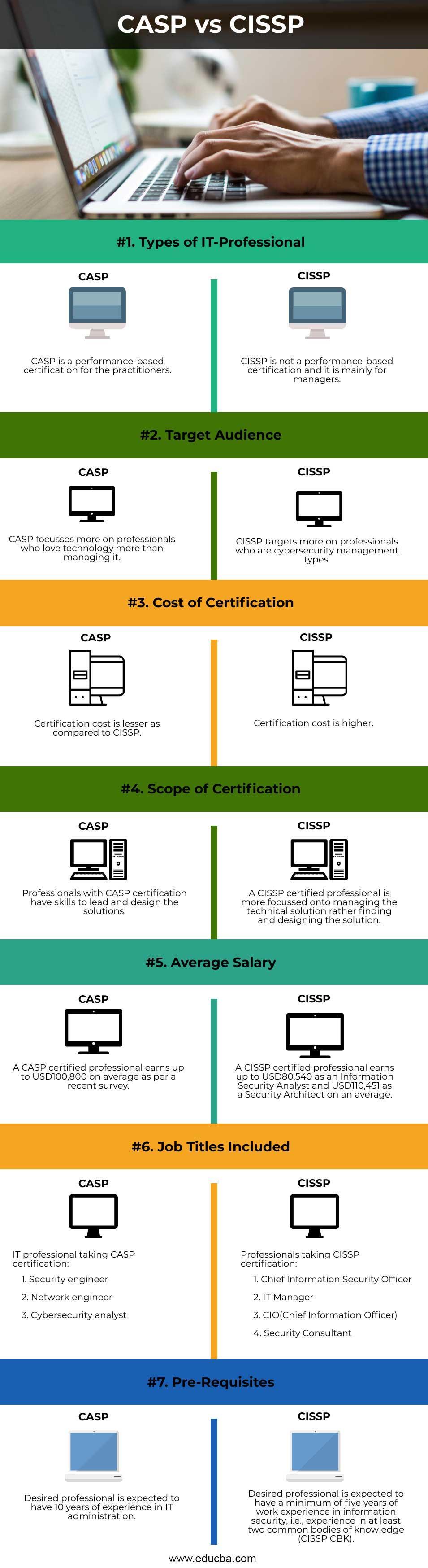 CASP-vs-CISSP-info