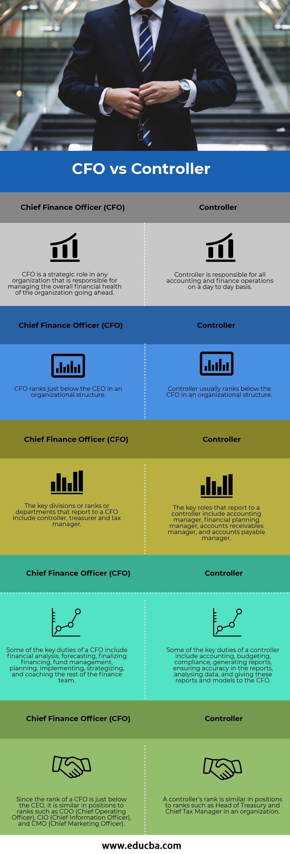 CFO-vs-Controller-info